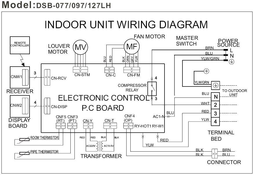 Коды ошибок промышленных кондиционеров lg батайск установка кондиционера в