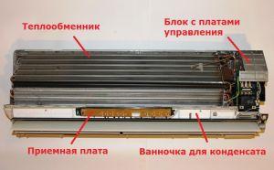 Течет теплообменник кондиционера Пластинчатый теплообменник Thermowave TL-50 Оренбург